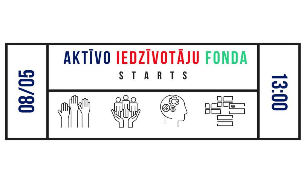 dodam-startu-aktivo-iedzivotaju-fondam_lg